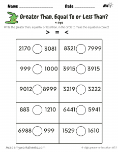 Comparing numbers - greater than, less than, equal to.